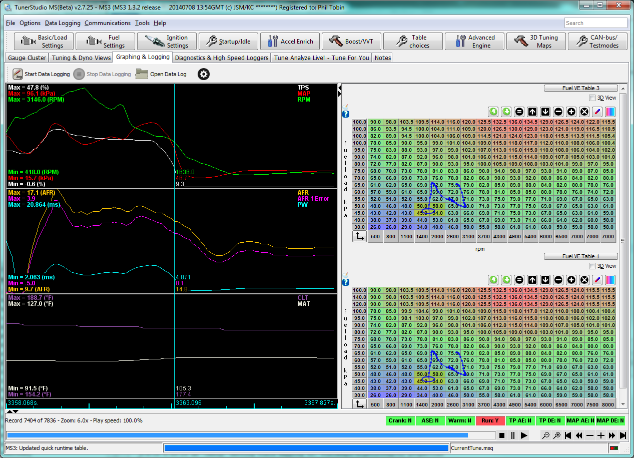 Megasquirt Support Forum (MSEXTRA) • Realtime Graphing